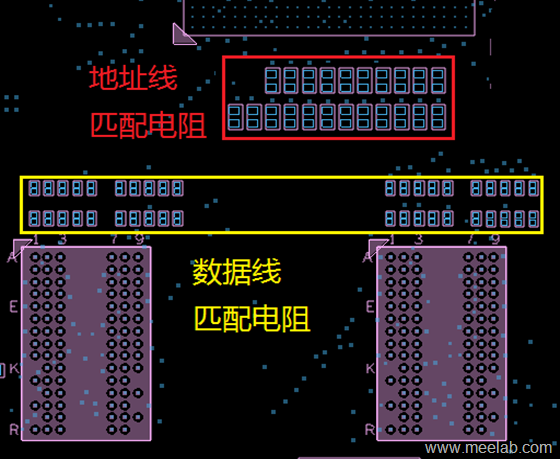 DDR2-Placement